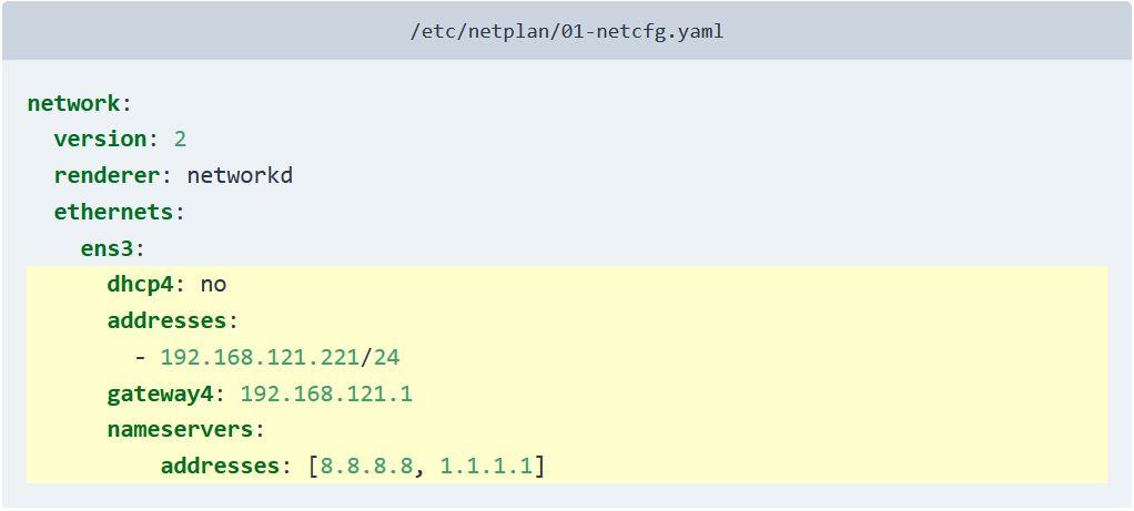 آموزش کانفیگ IP استاتیک در اوبونتو 20.04 Ubuntu